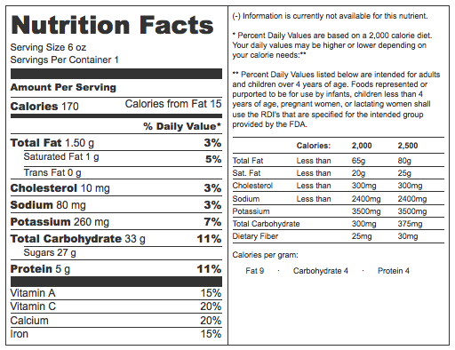 Mail  AIUTO REGISTRATI - ENTRA ESCIYoplait Yogurt Nutrition Label